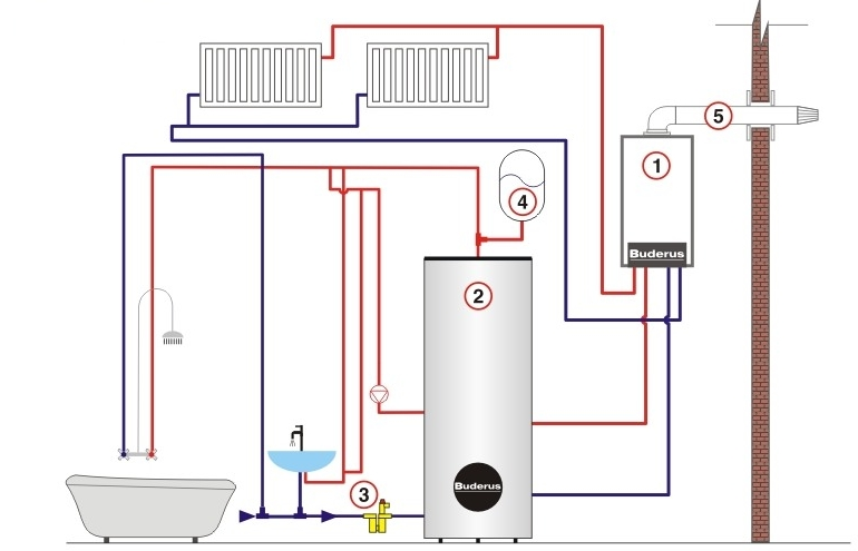 Схема обвязки котла с косвенным баком