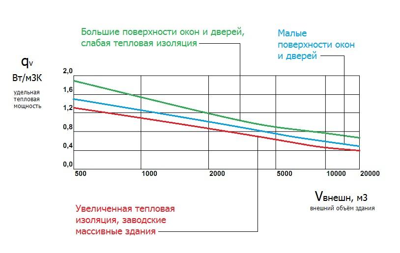 grafik1111111111
