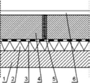 strukturakover