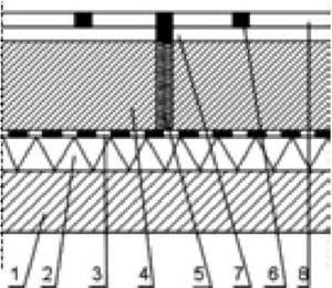 strukturaplitka